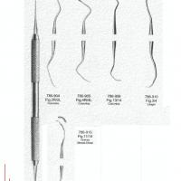 Instrument detartraj cap dublu